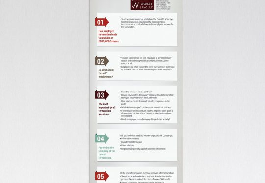 Worley Law infographic